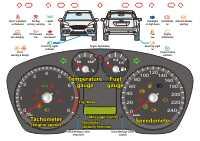 Focus Dashboard 387 Kb